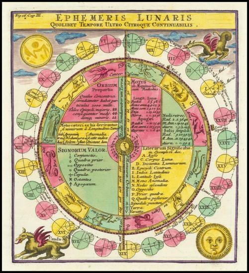 25-Celestial Maps Map By Corbinianus Thomas