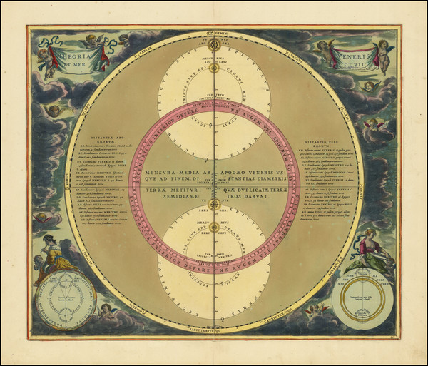 76-Celestial Maps Map By Andreas Cellarius