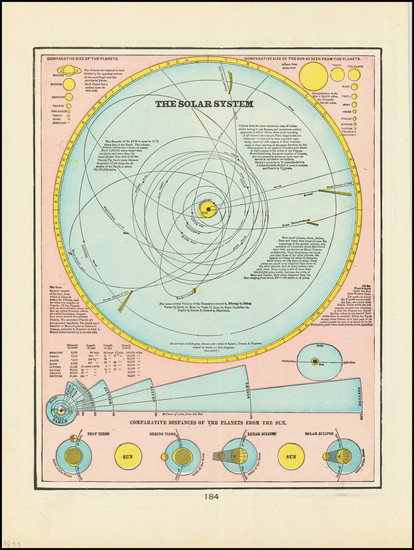 4-Celestial Maps and Curiosities Map By George F. Cram