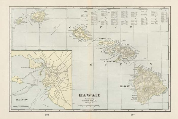 28-Hawaii, Australia & Oceania, Hawaii and Other Pacific Islands Map By George F. Cram