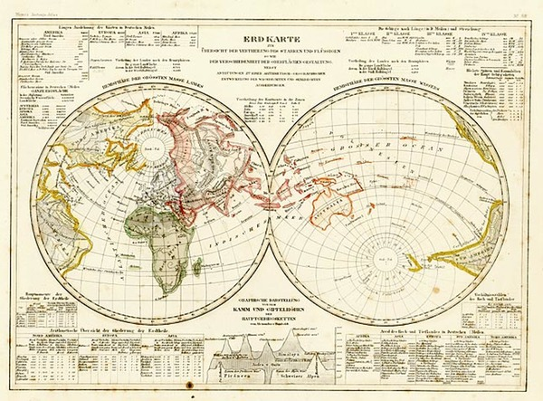 30-World, World, Northern Hemisphere and Southern Hemisphere Map By Joseph Meyer