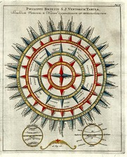 Curiosities and Celestial Maps Map By Philipp Clüver