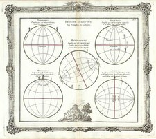 Celestial Maps and Curiosities Map By Louis Charles Desnos