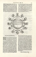 World, World, Curiosities and Celestial Maps Map By Giovanni Antonio Magini