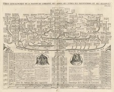 Europe and France Map By Henri Chatelain