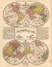 World, World and Polar Maps Map By Samuel Augustus Mitchell
