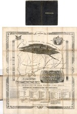 Southeast Map By S. Herries De Bow / Ritchie & Dunnavant