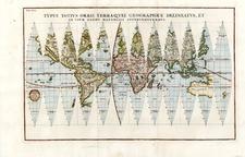 World and World Map By Heinrich Scherer