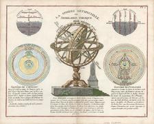 World, World, Celestial Maps and Curiosities Map By Joseph De La Porte
