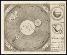 Curiosities and Celestial Maps Map By Thomas Kitchin