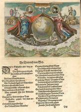World, Western Hemisphere, Atlantic Ocean and Curiosities Map By Theodor De Bry