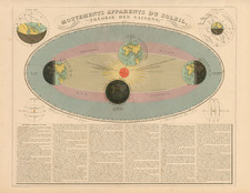 World, Curiosities and Celestial Maps Map By J. Andriveau-Goujon
