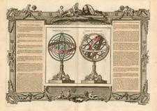 World, Curiosities and Celestial Maps Map By Louis Brion de la Tour / Louis Charles Desnos