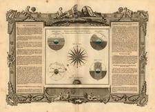 Celestial Maps Map By Louis Brion de la Tour / Louis Charles Desnos