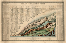 Curiosities Map By J. Andriveau-Goujon