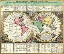 World, World, Celestial Maps and Curiosities Map By Johann Gabriele Doppelmayr