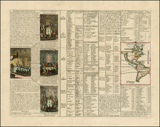 South America, California and America Map By Henri Chatelain