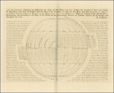 Celestial Maps Map By Samuel Dunn