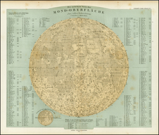 World and Celestial Maps Map By Adolf Stieler / Johann Heinrich von Madler von Madler
