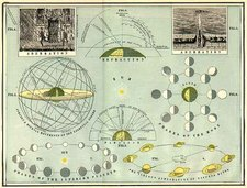 Curiosities and Celestial Maps Map By George F. Cram
