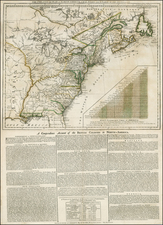 United States and North America Map By Robert Sayer  &  John Bennett