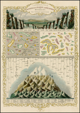 Curiosities Map By John Tallis