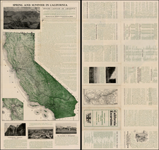 California Map By Santa Fe Railroad
