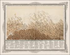 Curiosities Map By Constantin Desjardins