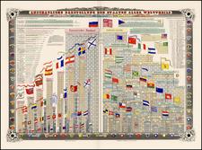 World, World and Curiosities Map By Constantin Desjardins