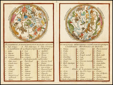 Celestial Maps Map By Anonymous