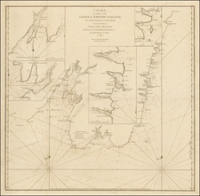 Canada Map By Thomas Jefferys  &  William Faden
