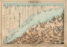 Map By Benjamin P Ward  &  Alvin Jewett Johnson