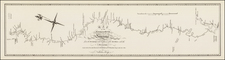 South, Texas, Plains and Southwest Map By George T. Dunbar / Nicholas King