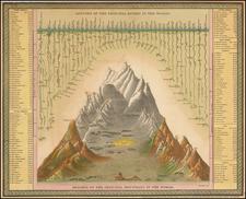 Map By Thomas, Cowperthwait & Co.