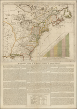 United States, North America and American Revolution Map By Robert Sayer  &  John Bennett