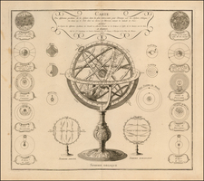Celestial Maps Map By Pierre-Nicolas Buret de  Longchamps