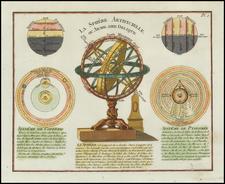 World and Celestial Maps Map By Citoyen Berthelon