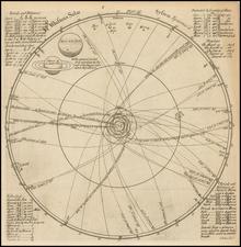 Celestial Maps Map By John Senex / William Whiston