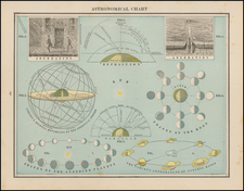 Celestial Maps Map By George F. Cram
