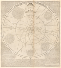 Curiosities and Celestial Maps Map By John Senex / William Whiston