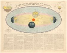 Celestial Maps Map By J. Andriveau-Goujon