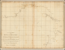 Other Islands, Pacific, Australia and Other Pacific Islands Map By Thomas G. Shortland