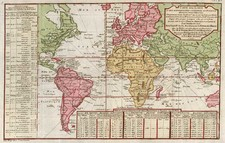 World, World, Atlantic Ocean, South America and America Map By Philippe Buache