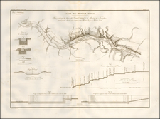 Alabama Map By Guillaume-Tell Poussin