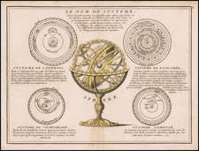World, Curiosities and Celestial Maps Map By George Louis Le Rouge