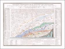 Curiosities Map By Charles V. Monin