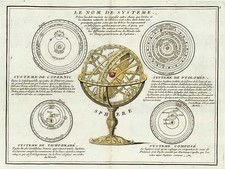 World, Curiosities and Celestial Maps Map By Jean-Baptiste Nolin
