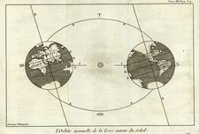 World, World, Curiosities and Celestial Maps Map By Pierre Bourgoin