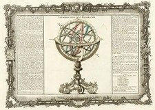 World, Curiosities and Celestial Maps Map By Buy de Mornas