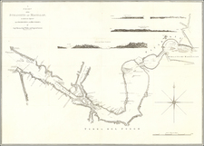 Argentina and Chile Map By James Cook